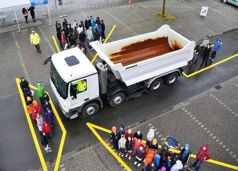 Điểm mù là vùng không gian trước, sau và bên hông xe mà tài xế không thể quan sát trực tiếp hoặc qua gương chiếu hậu