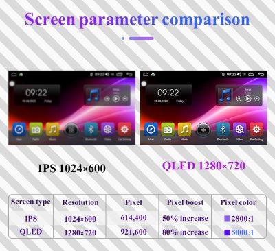 Màn hình Android
